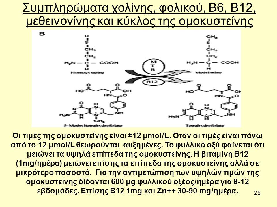 25 Συμπληρώματα χολίνης, φολικού, Β6, Β12, μεθεινονίνης και κύκλος της ομοκυστείνης Οι τιμές της ομοκυστείνης είναι ≈12 μmol/L.