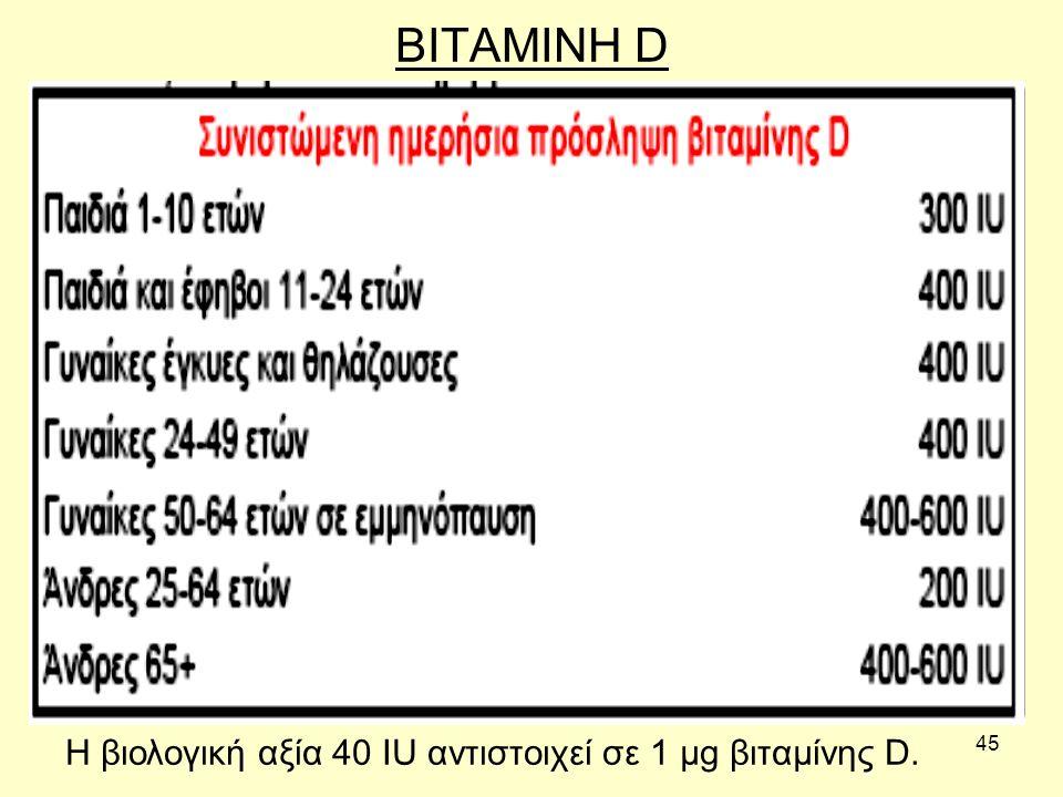 45 ΒΙΤΑΜΙΝΗ D Η βιολογική αξία 40 IU αντιστοιχεί σε 1 μg βιταμίνης D.