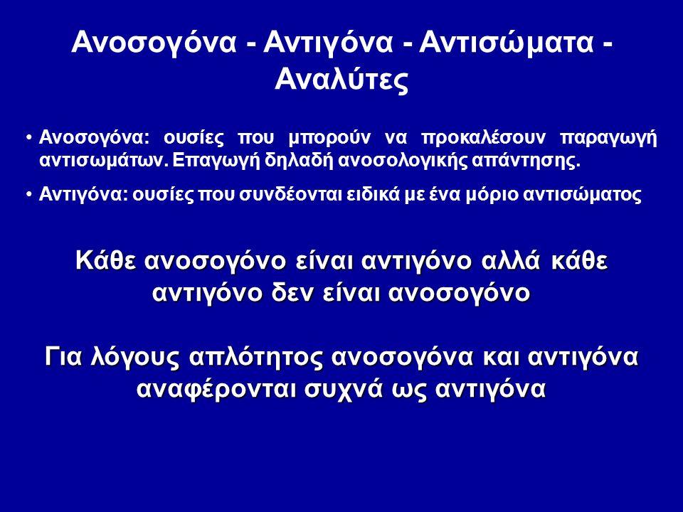 Ανοσογόνα - Αντιγόνα - Αντισώματα - Αναλύτες Ανοσογόνα: ουσίες που μπορούν να προκαλέσουν παραγωγή αντισωμάτων. Επαγωγή δηλαδή ανοσολογικής απάντησης.