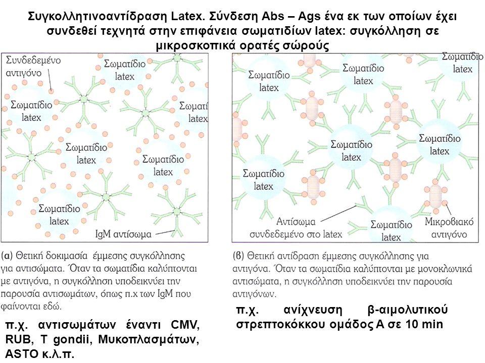 Π π.χ. αντισωμάτων έναντι CMV, RUB, T gondii, Μυκοπλασμάτων, ASTO κ.λ.π. π.χ. ανίχνευση β-αιμολυτικού στρεπτοκόκκου ομάδος Α σε 10 min Συγκολλητινοαντ