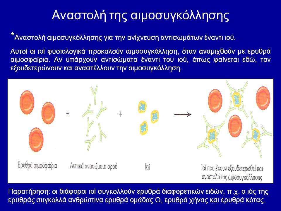 Αναστολή της αιμοσυγκόλλησης Παρατήρηση: οι διάφοροι ιοί συγκολλούν ερυθρά διαφορετικών ειδών, π.χ. ο ιός της ερυθράς συγκολλά ανθρώπινα ερυθρά ομάδας