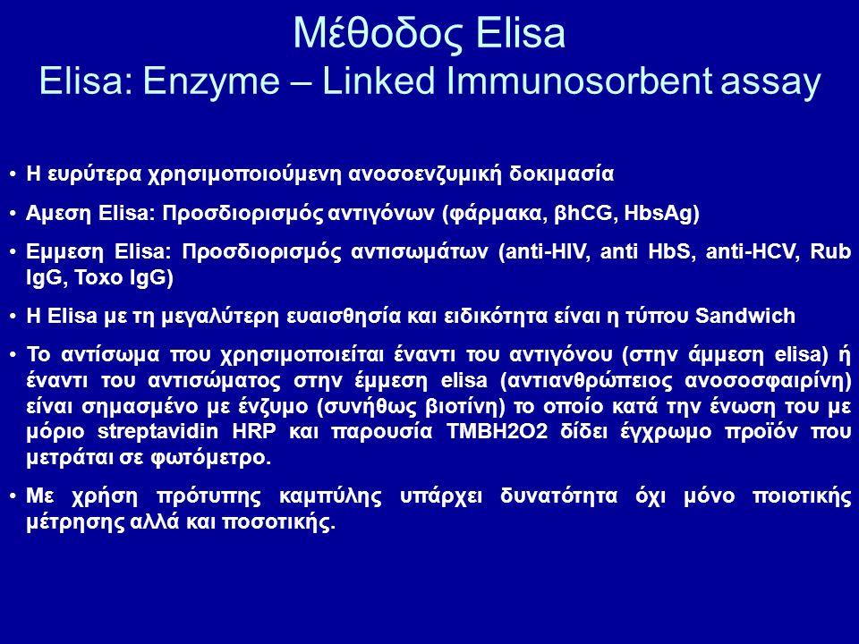Μέθοδος Elisa Elisa: Enzyme – Linked Immunosorbent assay Η ευρύτερα χρησιμοποιούμενη ανοσοενζυμική δοκιμασία Αμεση Elisa: Προσδιορισμός αντιγόνων (φάρμακα, βhCG, HbsAg) Εμμεση Elisa: Προσδιορισμός αντισωμάτων (anti-HIV, anti HbS, anti-HCV, Rub IgG, Toxo IgG) Η Elisa με τη μεγαλύτερη ευαισθησία και ειδικότητα είναι η τύπου Sandwich Το αντίσωμα που χρησιμοποιείται έναντι του αντιγόνου (στην άμμεση elisa) ή έναντι του αντισώματος στην έμμεση elisa (αντιανθρώπειος ανοσοσφαιρίνη) είναι σημασμένο με ένζυμο (συνήθως βιοτίνη) το οποίο κατά την ένωση του με μόριο streptavidin HRP και παρουσία TMBH2O2 δίδει έγχρωμο προϊόν που μετράται σε φωτόμετρο.