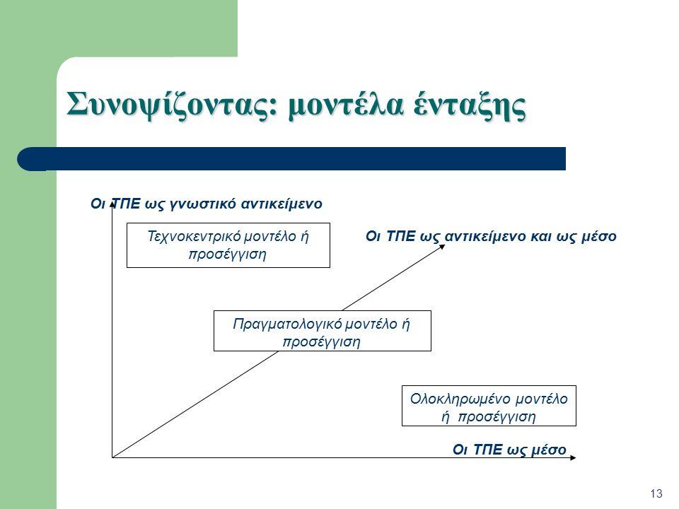 Συνοψίζοντας: μοντέλα ένταξης Οι ΤΠΕ ως μέσο Οι ΤΠΕ ως γνωστικό αντικείμενο Τεχνοκεντρικό μοντέλο ή π ροσέγγιση Ολοκληρωμένο μοντέλο ή π ροσέγγιση Πραγματολογικό μοντέλο ή π ροσέγγιση Οι ΤΠΕ ως αντικείμενο και ως μέσο 13