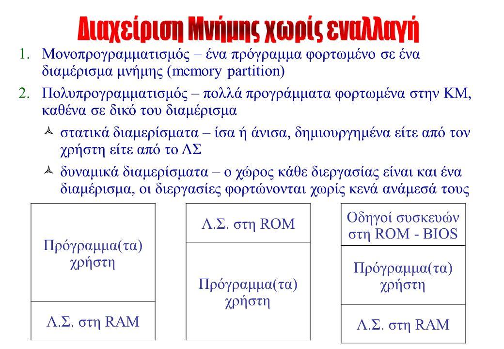 1.Μονοπρογραμματισμός – ένα πρόγραμμα φορτωμένο σε ένα διαμέρισμα μνήμης (memory partition) 2.Πολυπρογραμματισμός – πολλά προγράμματα φορτωμένα στην ΚΜ, καθένα σε δικό του διαμέρισμα  στατικά διαμερίσματα – ίσα ή άνισα, δημιουργημένα είτε από τον χρήστη είτε από το ΛΣ  δυναμικά διαμερίσματα – ο χώρος κάθε διεργασίας είναι και ένα διαμέρισμα, οι διεργασίες φορτώνονται χωρίς κενά ανάμεσά τους Πρόγραμμα(τα) χρήστη Λ.Σ.