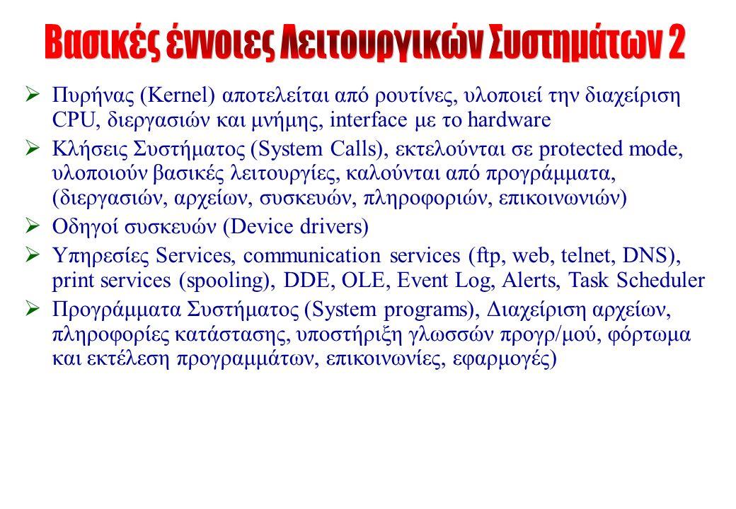  Πυρήνας (Kernel) αποτελείται από ρουτίνες, υλοποιεί την διαχείριση CPU, διεργασιών και μνήμης, interface με το hardware  Κλήσεις Συστήματος (System Calls), εκτελούνται σε protected mode, υλοποιούν βασικές λειτουργίες, καλούνται από προγράμματα, (διεργασιών, αρχείων, συσκευών, πληροφοριών, επικοινωνιών)  Οδηγοί συσκευών (Device drivers)  Υπηρεσίες Services, communication services (ftp, web, telnet, DNS), print services (spooling), DDE, OLE, Event Log, Alerts, Task Scheduler  Προγράμματα Συστήματος (System programs), Διαχείριση αρχείων, πληροφορίες κατάστασης, υποστήριξη γλωσσών προγρ/μού, φόρτωμα και εκτέλεση προγραμμάτων, επικοινωνίες, εφαρμογές)