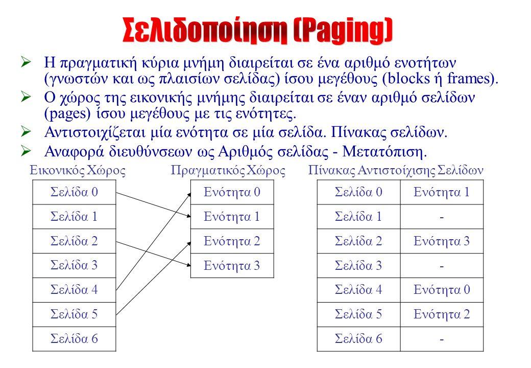  Η πραγματική κύρια μνήμη διαιρείται σε ένα αριθμό ενοτήτων (γνωστών και ως πλαισίων σελίδας) ίσου μεγέθους (blocks ή frames).