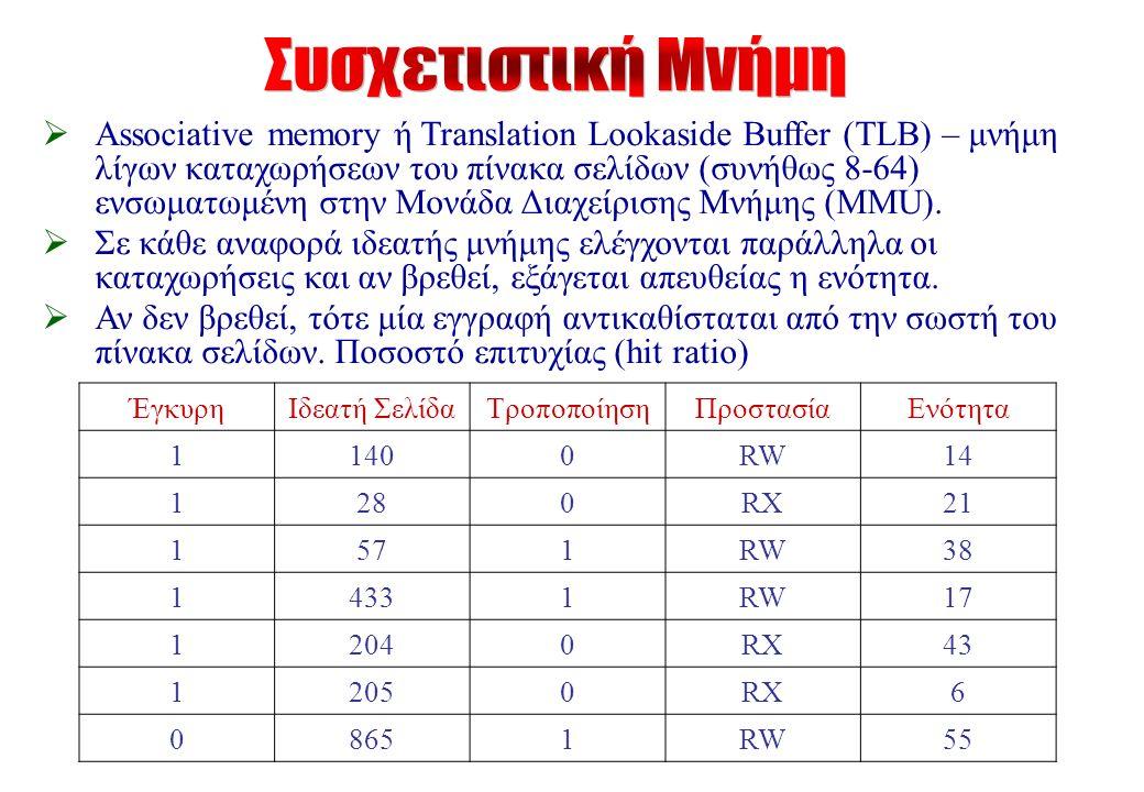  Associative memory ή Translation Lookaside Buffer (TLB) – μνήμη λίγων καταχωρήσεων του πίνακα σελίδων (συνήθως 8-64) ενσωματωμένη στην Μονάδα Διαχείρισης Μνήμης (MMU).