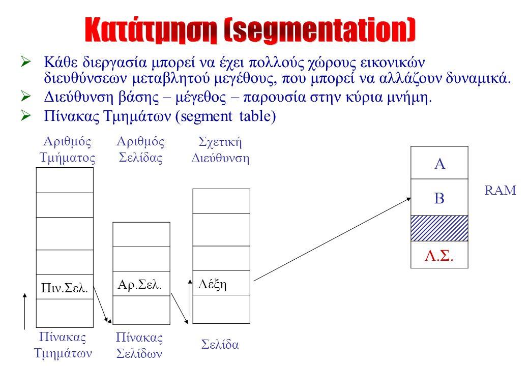 Κάθε διεργασία μπορεί να έχει πολλούς χώρους εικονικών διευθύνσεων μεταβλητού μεγέθους, που μπορεί να αλλάζουν δυναμικά.