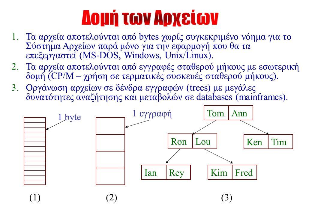 1.Τα αρχεία αποτελούνται από bytes χωρίς συγκεκριμένο νόημα για το Σύστημα Αρχείων παρά μόνο για την εφαρμογή που θα τα επεξεργαστεί (MS-DOS, Windows, Unix/Linux).
