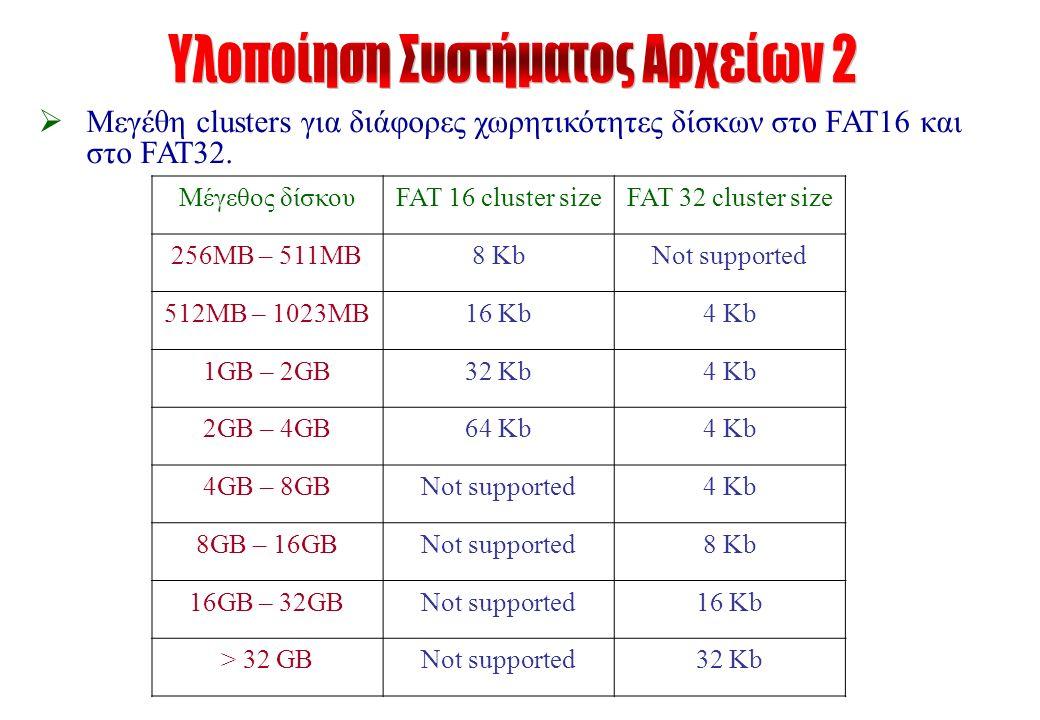  Μεγέθη clusters για διάφορες χωρητικότητες δίσκων στο FAT16 και στο FAT32.