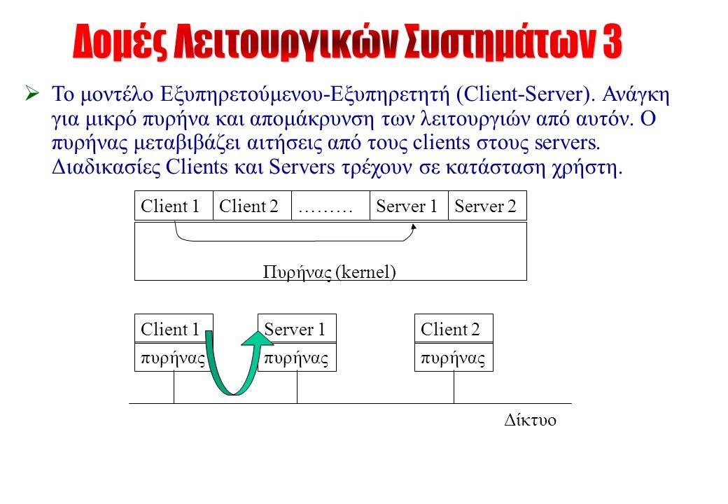 Το μοντέλο Εξυπηρετούμενου-Εξυπηρετητή (Client-Server).