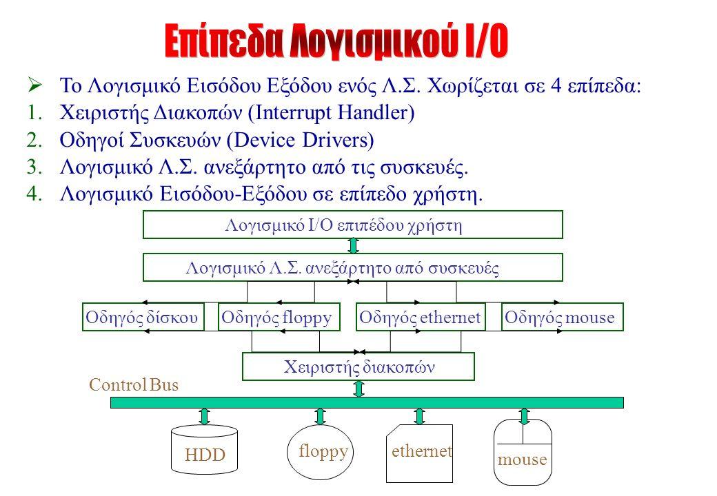  Το Λογισμικό Εισόδου Εξόδου ενός Λ.Σ.