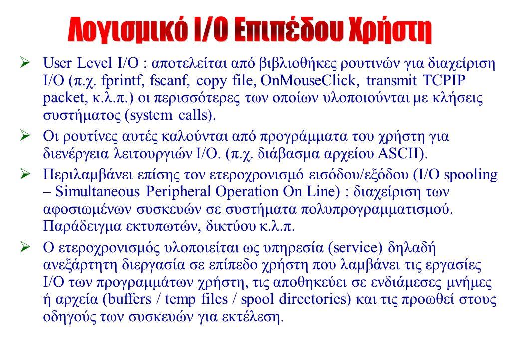  User Level I/O : αποτελείται από βιβλιοθήκες ρουτινών για διαχείριση I/O (π.χ.