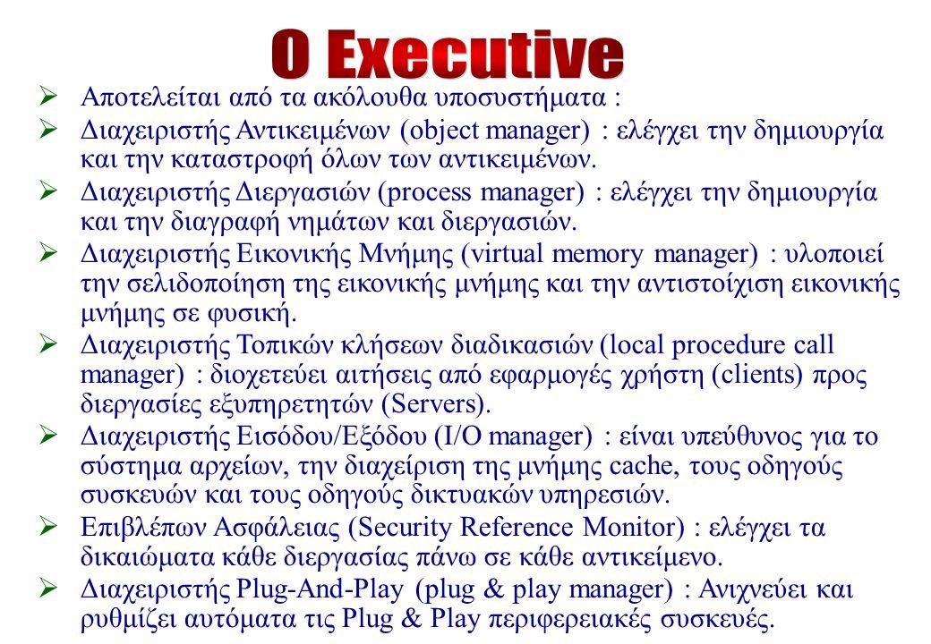  Αποτελείται από τα ακόλουθα υποσυστήματα :  Διαχειριστής Αντικειμένων (object manager) : ελέγχει την δημιουργία και την καταστροφή όλων των αντικειμένων.