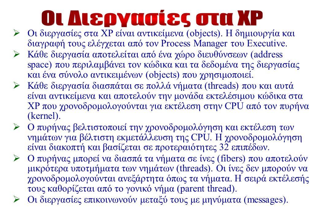  Οι διεργασίες στα XP είναι αντικείμενα (objects).
