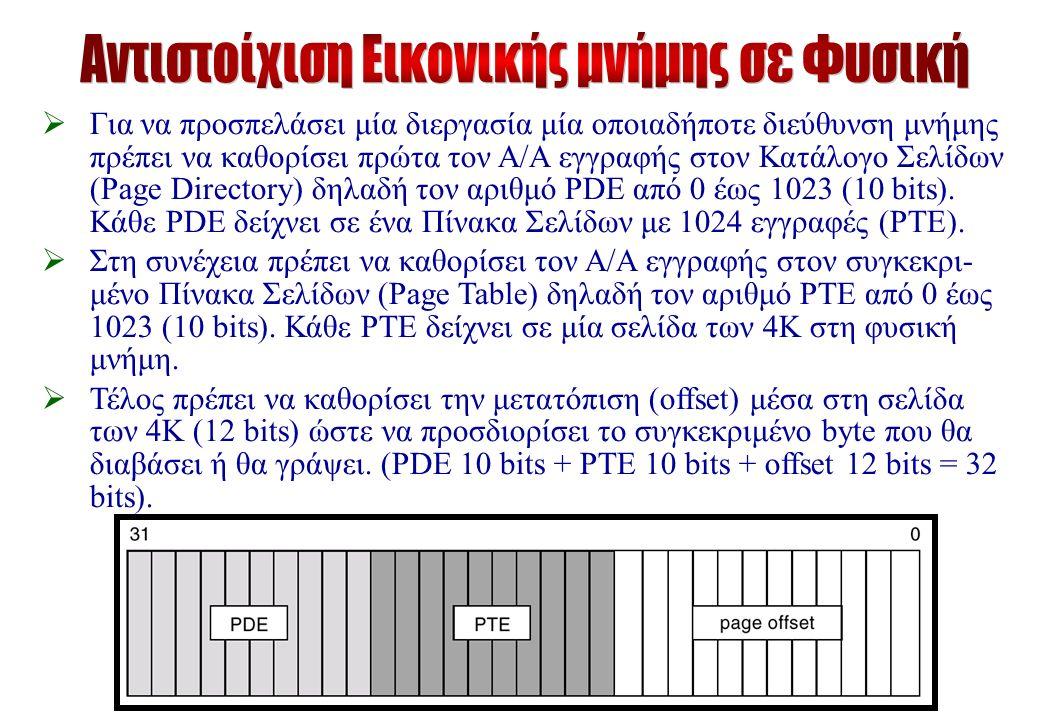  Για να προσπελάσει μία διεργασία μία οποιαδήποτε διεύθυνση μνήμης πρέπει να καθορίσει πρώτα τον Α/Α εγγραφής στον Κατάλογο Σελίδων (Page Directory) δηλαδή τον αριθμό PDE από 0 έως 1023 (10 bits).