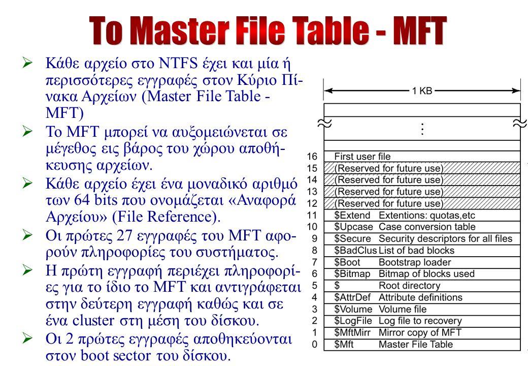  Κάθε αρχείο στο NTFS έχει και μία ή περισσότερες εγγραφές στον Κύριο Πί- νακα Aρχείων (Master File Table - MFT)  Το MFT μπορεί να αυξομειώνεται σε μέγεθος εις βάρος του χώρου αποθή- κευσης αρχείων.