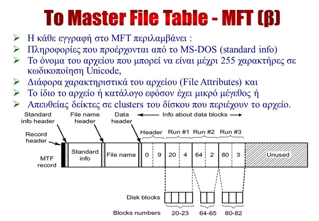  Η κάθε εγγραφή στο MFT περιλαμβάνει :  Πληροφορίες που προέρχονται από το MS-DOS (standard info)  Το όνομα του αρχείου που μπορεί να είναι μέχρι 255 χαρακτήρες σε κωδικοποίηση Unicode,  Διάφορα χαρακτηριστικά του αρχείου (File Attributes) και  To ίδιο το αρχείο ή κατάλογο εφόσον έχει μικρό μέγεθος ή  Aπευθείας δείκτες σε clusters του δίσκου που περιέχουν το αρχείο.