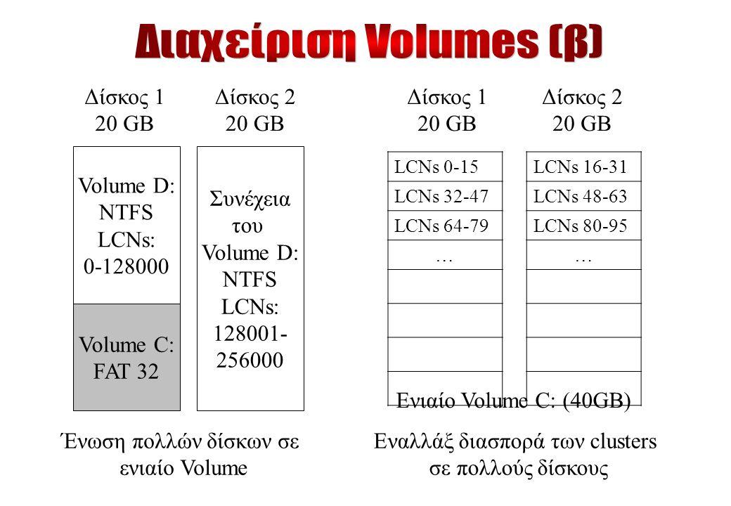 Volume D: NTFS LCNs: 0-128000 Volume C: FAT 32 Συνέχεια του Volume D: NTFS LCNs: 128001- 256000 Δίσκος 1 20 GB Δίσκος 2 20 GB Ένωση πολλών δίσκων σε ενιαίο Volume LCNs 0-15 LCNs 32-47 LCNs 64-79 … LCNs 16-31 LCNs 48-63 LCNs 80-95 … Δίσκος 1 20 GB Δίσκος 2 20 GB Εναλλάξ διασπορά των clusters σε πολλούς δίσκους Ενιαίο Volume C: (40GB)
