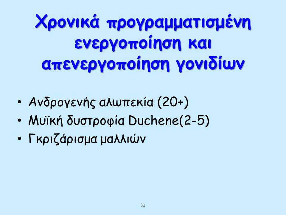 61 Χορεία Huntington Πολυκυστική νόσος των νεφρών Όψιμη ηλικία έναρξης => εξάπλωση γονιδίου στον πληθυσμό Καθυστερημένη έναρξη συμπτωμάτων