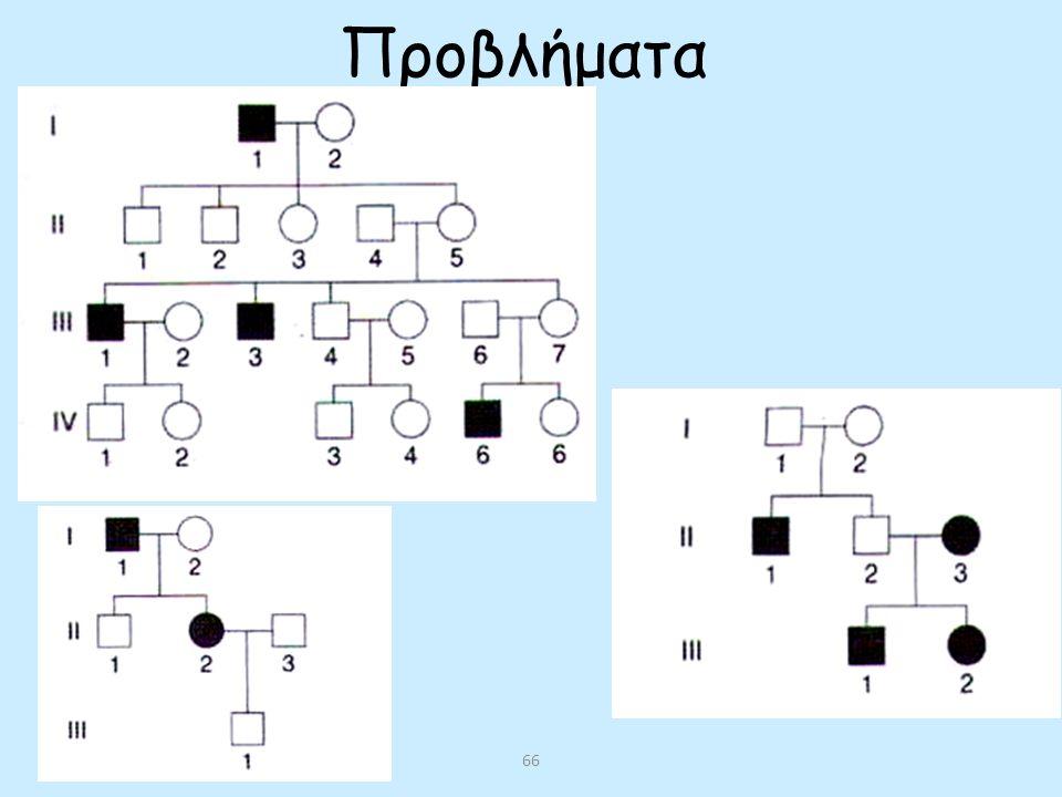 65 Ετεροπλασμία = ετερογένεια mtDNA λόγω μεταλλάξεων σε διαφορετικά σωματικά κύτταρα ίδιου οργανισμού οξειδωτικής φωσφορυλίωσης με ηλικία Νευρικό ιστό Μυϊκό ιστό Εγκέφαλο Εκφυλιστικές νόσοι ( οπτική ατροφία Leber )