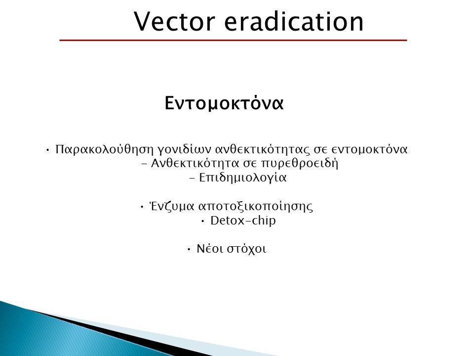 Εντομοκτόνα Παρακολούθηση γονιδίων ανθεκτικότητας σε εντομοκτόνα - Ανθεκτικότητα σε πυρεθροειδή - Επιδημιολογία Ένζυμα αποτοξικοποίησης Detox-chip Νέοι στόχοι