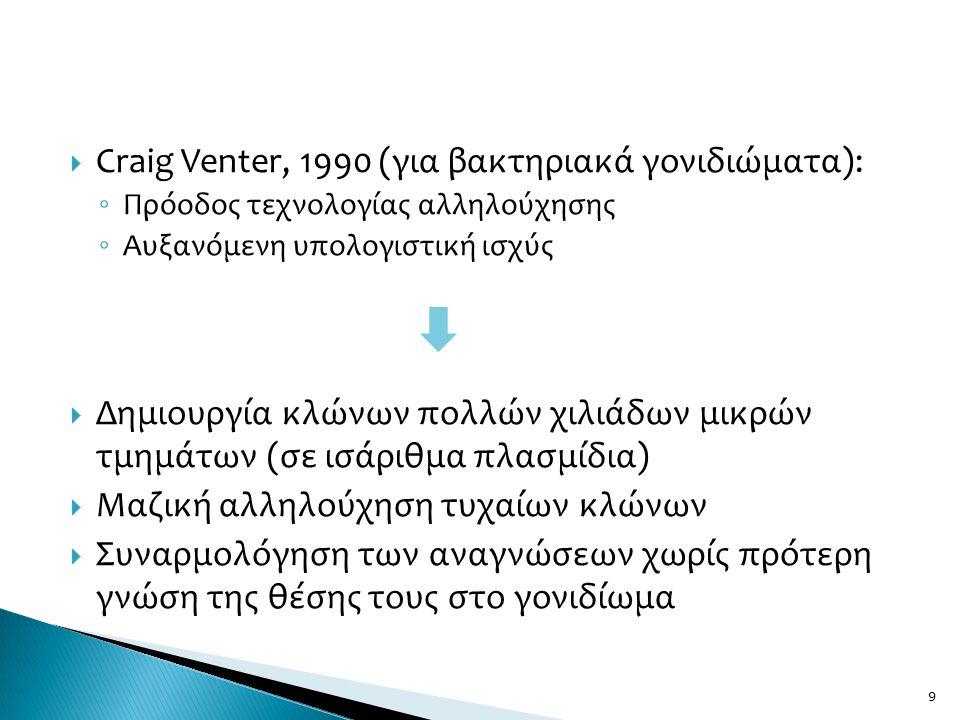  Craig Venter, 1990 (για βακτηριακά γονιδιώματα): ◦ Πρόοδος τεχνολογίας αλληλούχησης ◦ Αυξανόμενη υπολογιστική ισχύς  Δημιουργία κλώνων πολλών χιλιάδων μικρών τμημάτων (σε ισάριθμα πλασμίδια)  Μαζική αλληλούχηση τυχαίων κλώνων  Συναρμολόγηση των αναγνώσεων χωρίς πρότερη γνώση της θέσης τους στο γονιδίωμα 9