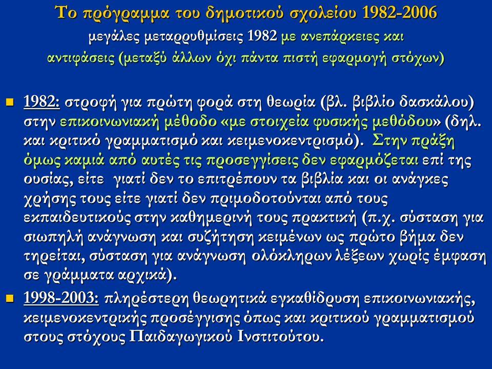 Το πρόγραμμα του δημοτικού σχολείου 1982-2006 μεγάλες μεταρρυθμίσεις 1982 με ανεπάρκειες και αντιφάσεις (μεταξύ άλλων όχι πάντα πιστή εφαρμογή στόχων) 1982: στροφή για πρώτη φορά στη θεωρία (βλ.