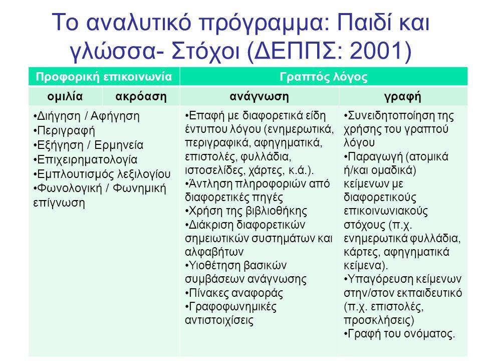 Το αναλυτικό πρόγραμμα: Παιδί και γλώσσα- Στόχοι (ΔΕΠΠΣ: 2001) Προφορική επικοινωνίαΓραπτός λόγος ομιλίαακρόασηανάγνωσηγραφή Διήγηση / Αφήγηση Περιγρα