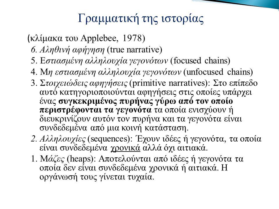 Γραμματική της ιστορίας ( κλίμακα του Applebee, 1978) 6. Αληθινή αφήγηση (true narrative) 5. Εστιασμένη αλληλουχία γεγονότων (focused chains) 4. Μη εσ