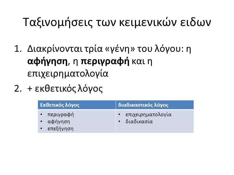 Ταξινομήσεις των κειμενικών ειδων 1.Διακρίνονται τρία «γένη» του λόγου: η αφήγηση, η περιγραφή και η επιχειρηματολογία 2.+ εκθετικός λόγος Εκθετικός λ
