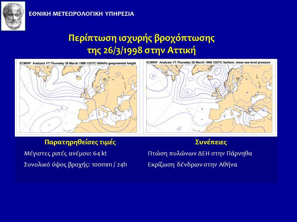 Ισχυρές βροχοπτώσεις/χιονοπτώσεις στην Ελλάδα Περιοχές: Κυρίως στην Κεντρική και Βόρεια Ελλάδα Συνοπτική κατάσταση καιρού: Βαρομετρικό χαμηλό πλησιάζει από τα ΝΔ, ενώ υψηλές πιέσεις καλύπτουν τη Βόρεια Βαλκανική Χρόνος εκδήλωσης: Από Δεκέμβριο έως Μάρτιο ΕΘΝΙΚΗ ΜΕΤΕΩΡΟΛΟΓΙΚΗ ΥΠΗΡΕΣΙΑ