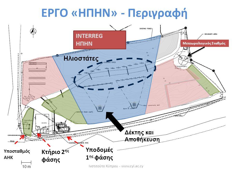 10 m INTERREG ΗΠΗΝ Υποδομές 1 ης φάσης Κτήριο 2 ης φάσης Υποσταθμός ΑΗΚ Ηλιοστάτες Δέκτης και Αποθήκευση Μετεωρολογικός Σταθμός ΕΡΓΟ «ΗΠΗΝ» - Περιγραφή Ινστιτούτο Κύπρου - www.cyi.ac.cy