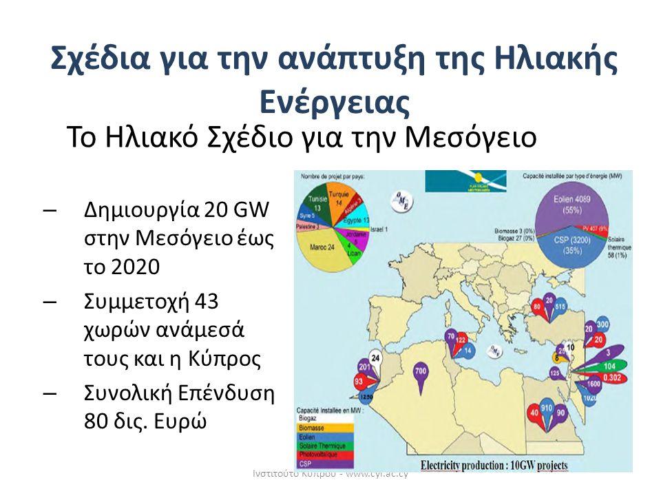 Σχέδια για την ανάπτυξη της Ηλιακής Ενέργειας – Δημιουργία 20 GW στην Μεσόγειο έως το 2020 – Συμμετοχή 43 χωρών ανάμεσά τους και η Κύπρος – Συνολική Ε