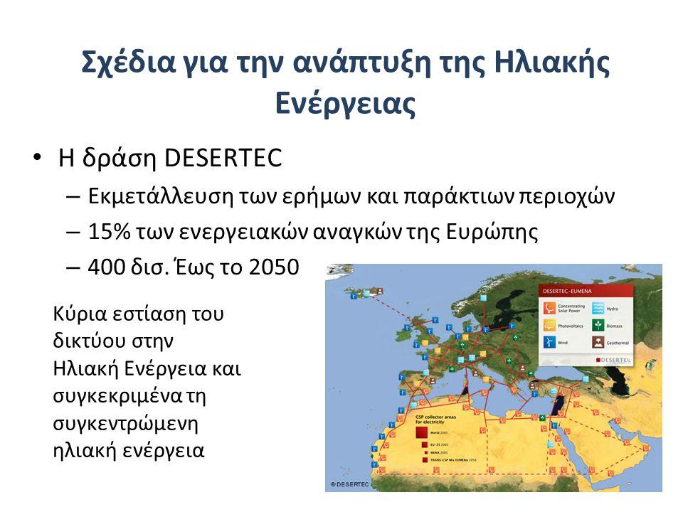 Η δράση DESERTEC – Εκμετάλλευση των ερήμων και παράκτιων περιοχών – 15% των ενεργειακών αναγκών της Ευρώπης – 400 δισ. Έως το 2050 Κύρια εστίαση του δ