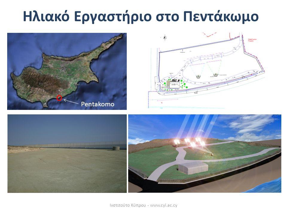 ΕΡΓΟ «ΗΠΗΝ» - Περιγραφή Στόχος του έργου: Η κατασκευή μιας μικρής κλίμακας, πειραματικής μονάδας συμπαραγωγής η οποία θα κάνει χρήση της ηλιακής ενέργειας για την ταυτόχρονη παραγωγή νερού και ηλεκτρισμού και θα επιβεβαιώσει την ιδέα της συμπαραγωγής.