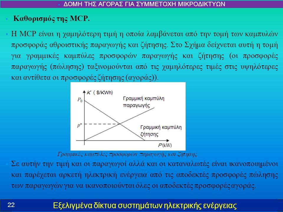 Εξελιγμένα δίκτυα συστημάτων ηλεκτρικής ενέργειας  Καθορισμός της MCP.