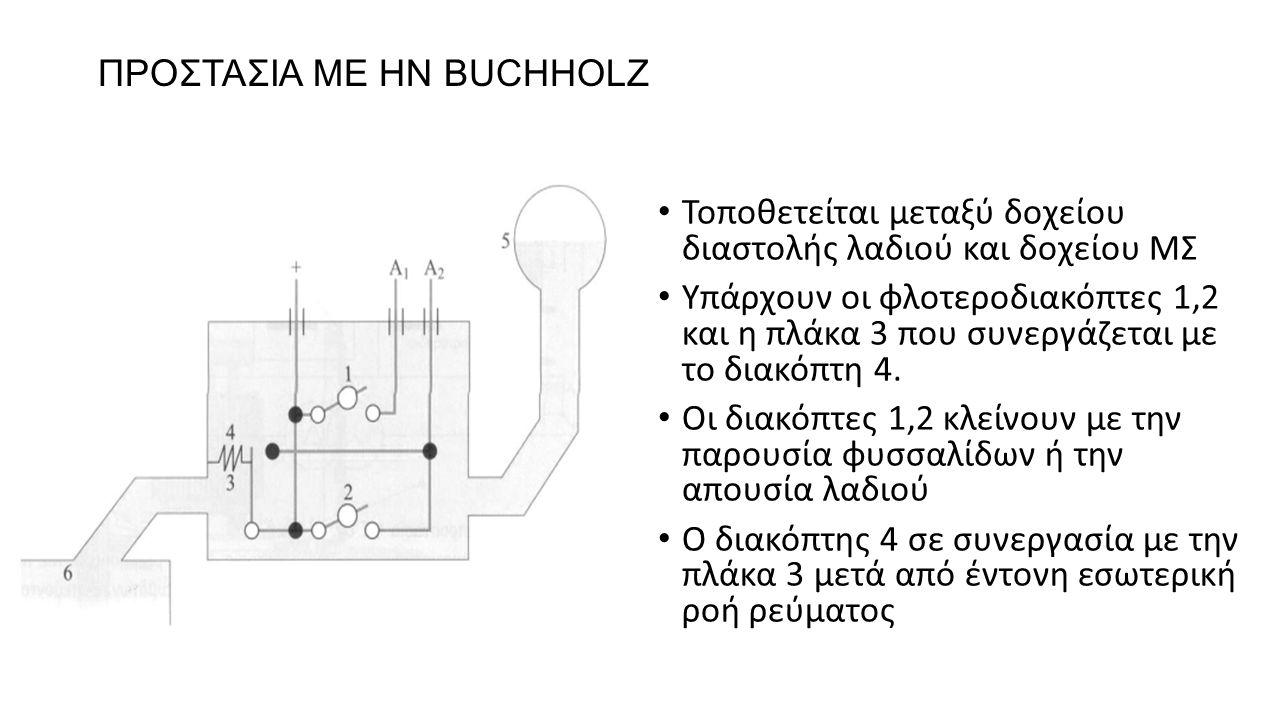 ΠΡΟΣΤΑΣΙΑ ΜΕ ΗΝ BUCHHOLZ Τοποθετείται μεταξύ δοχείου διαστολής λαδιού και δοχείου ΜΣ Υπάρχουν οι φλοτεροδιακόπτες 1,2 και η πλάκα 3 που συνεργάζεται μ