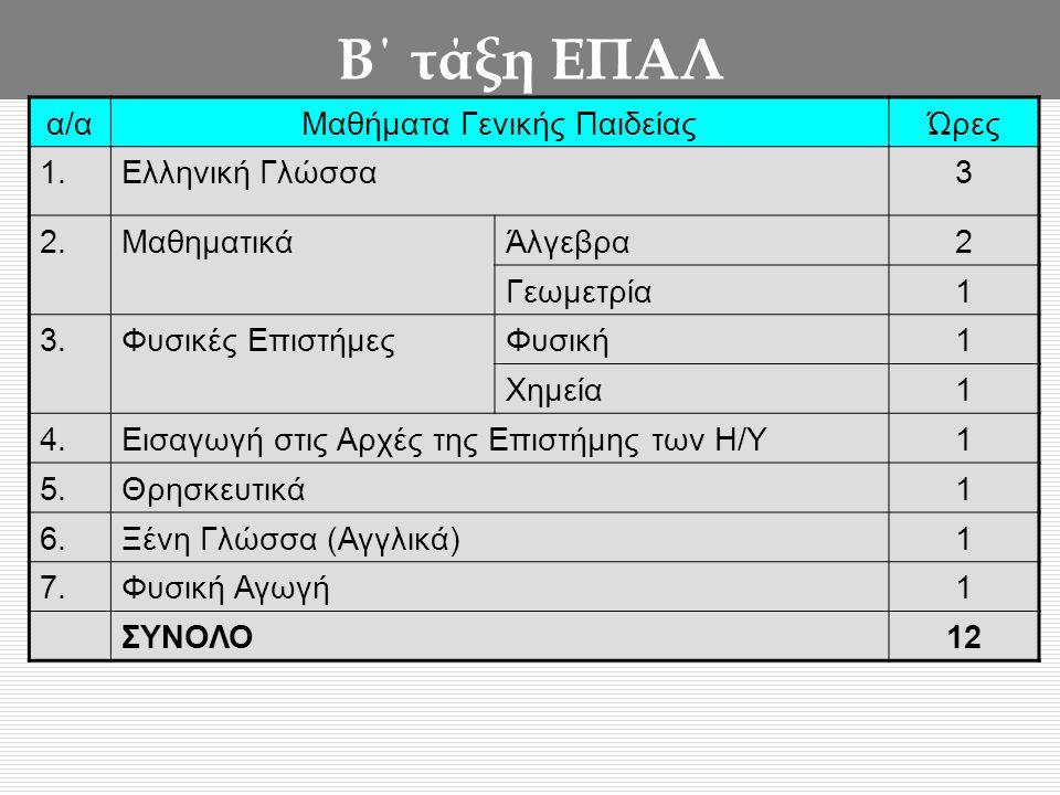 Β΄ τάξη ΕΠΑΛ α/αΜαθήματα Γενικής ΠαιδείαςΏρες 1.Ελληνική Γλώσσα3 2.ΜαθηματικάΆλγεβρα2 Γεωμετρία1 3.Φυσικές ΕπιστήμεςΦυσική1 Χημεία1 4.Εισαγωγή στις Αρχές της Επιστήμης των Η/Υ1 5.Θρησκευτικά1 6.Ξένη Γλώσσα (Αγγλικά)1 7.Φυσική Αγωγή1 ΣΥΝΟΛΟ12