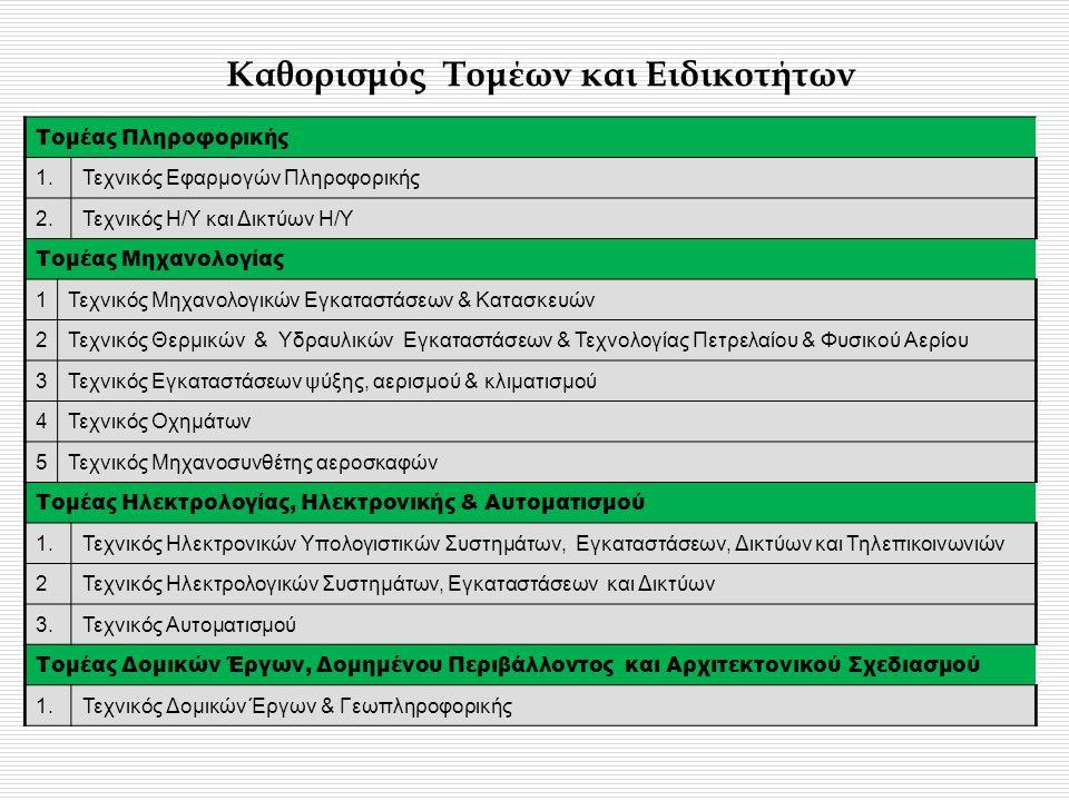 Καθορισμός Τομέων και Ειδικοτήτων Τομέας Πληροφορικής 1.Τεχνικός Εφαρμογών Πληροφορικής 2.Τεχνικός Η/Υ και Δικτύων Η/Υ Τομέας Μηχανολογίας 1Τεχνικός Μηχανολογικών Εγκαταστάσεων & Κατασκευών 2Τεχνικός Θερμικών & Υδραυλικών Εγκαταστάσεων & Τεχνολογίας Πετρελαίου & Φυσικού Αερίου 3Τεχνικός Εγκαταστάσεων ψύξης, αερισμού & κλιματισμού 4Τεχνικός Οχημάτων 5Τεχνικός Μηχανοσυνθέτης αεροσκαφών Τομέας Ηλεκτρολογίας, Ηλεκτρονικής & Αυτοματισμού 1.Τεχνικός Ηλεκτρονικών Υπολογιστικών Συστημάτων, Εγκαταστάσεων, Δικτύων και Τηλεπικοινωνιών 2Τεχνικός Ηλεκτρολογικών Συστημάτων, Εγκαταστάσεων και Δικτύων 3.Τεχνικός Αυτοματισμού Τομέας Δομικών Έργων, Δομημένου Περιβάλλοντος και Αρχιτεκτονικού Σχεδιασμού 1.Τεχνικός Δομικών Έργων & Γεωπληροφορικής