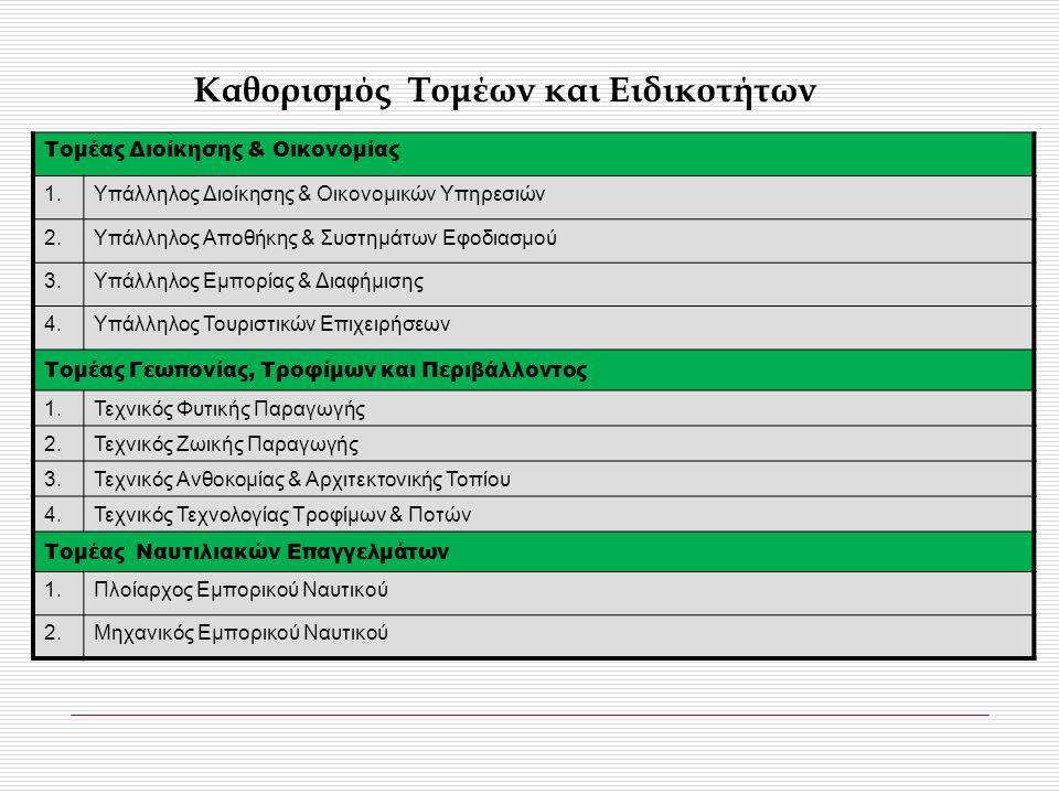 Καθορισμός Τομέων και Ειδικοτήτων Τομέας Διοίκησης & Οικονομίας 1.Υπάλληλος Διοίκησης & Οικονομικών Υπηρεσιών 2.Υπάλληλος Αποθήκης & Συστημάτων Εφοδιασμού 3.Υπάλληλος Εμπορίας & Διαφήμισης 4.Υπάλληλος Τουριστικών Επιχειρήσεων Τομέας Γεωπονίας, Τροφίμων και Περιβάλλοντος 1.Τεχνικός Φυτικής Παραγωγής 2.Τεχνικός Ζωικής Παραγωγής 3.Τεχνικός Ανθοκομίας & Αρχιτεκτονικής Τοπίου 4.Τεχνικός Τεχνολογίας Τροφίμων & Ποτών Τομέας Ναυτιλιακών Επαγγελμάτων 1.Πλοίαρχος Εμπορικού Ναυτικού 2.Μηχανικός Εμπορικού Ναυτικού