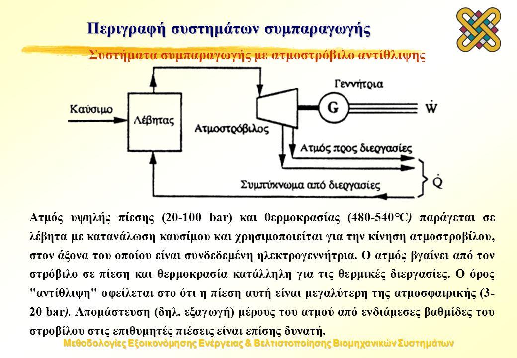 Μεθοδολογίες Εξοικονόμησης Ενέργειας & Βελτιστοποίησης Βιομηχανικών Συστημάτων Συστήματα συμπαραγωγής με ατμοστρόβιλο αντίθλιψης Ατμός υψηλής πίεσης (20-100 bar) και θερμοκρασίας (480-540°C) παράγεται σε λέβητα με κατανάλωση καυσίμου και χρησιμοποιείται για την κίνηση ατμοστροβίλου, στον άξονα του οποίου είναι συνδεδεμένη ηλεκτρογεννήτρια.