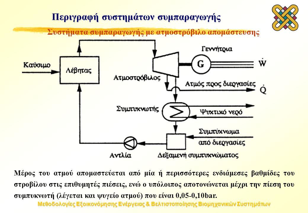 Μεθοδολογίες Εξοικονόμησης Ενέργειας & Βελτιστοποίησης Βιομηχανικών Συστημάτων Συστήματα συμπαραγωγής με ατμοστρόβιλο απομάστευσης Μέρος του ατμού απομαστεύεται από μία ή περισσότερες ενδιάμεσες βαθμίδες του στροβίλου στις επιθυμητές πιέσεις, ενώ ο υπόλοιπος αποτονώνεται μέχρι την πίεση του συμπυκνωτή (λέγεται και ψυγείο ατμού) που είναι 0,05-0,10bar.