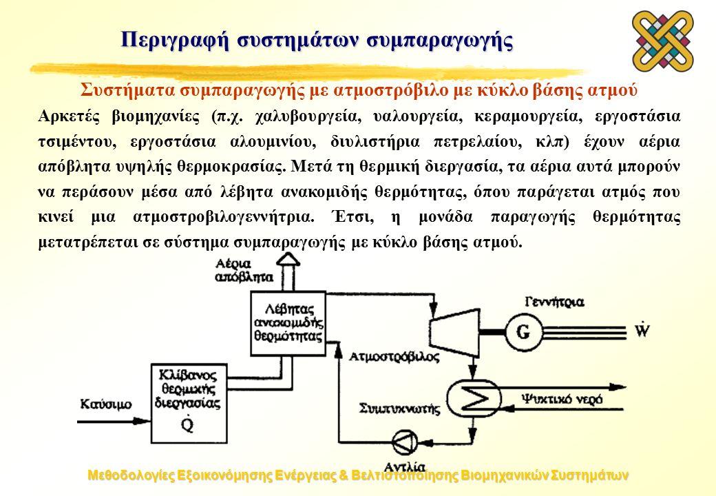 Μεθοδολογίες Εξοικονόμησης Ενέργειας & Βελτιστοποίησης Βιομηχανικών Συστημάτων Συστήματα συμπαραγωγής με ατμοστρόβιλο με κύκλο βάσης ατμού Αρκετές βιομηχανίες (π.χ.