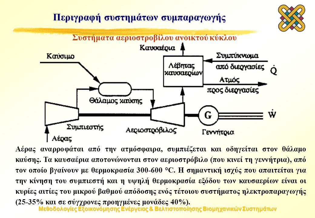 Μεθοδολογίες Εξοικονόμησης Ενέργειας & Βελτιστοποίησης Βιομηχανικών Συστημάτων Συστήματα αεριοστροβίλου ανοικτού κύκλου Αέρας αναρροφάται από την ατμόσφαιρα, συμπιέζεται και οδηγείται στον θάλαμο καύσης.
