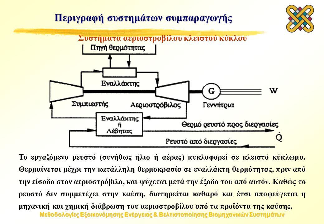 Μεθοδολογίες Εξοικονόμησης Ενέργειας & Βελτιστοποίησης Βιομηχανικών Συστημάτων Συστήματα αεριοστροβίλου κλειστού κύκλου Το εργαζόμενο ρευστό (συνήθως ήλιο ή αέρας) κυκλοφορεί σε κλειστό κύκλωμα.