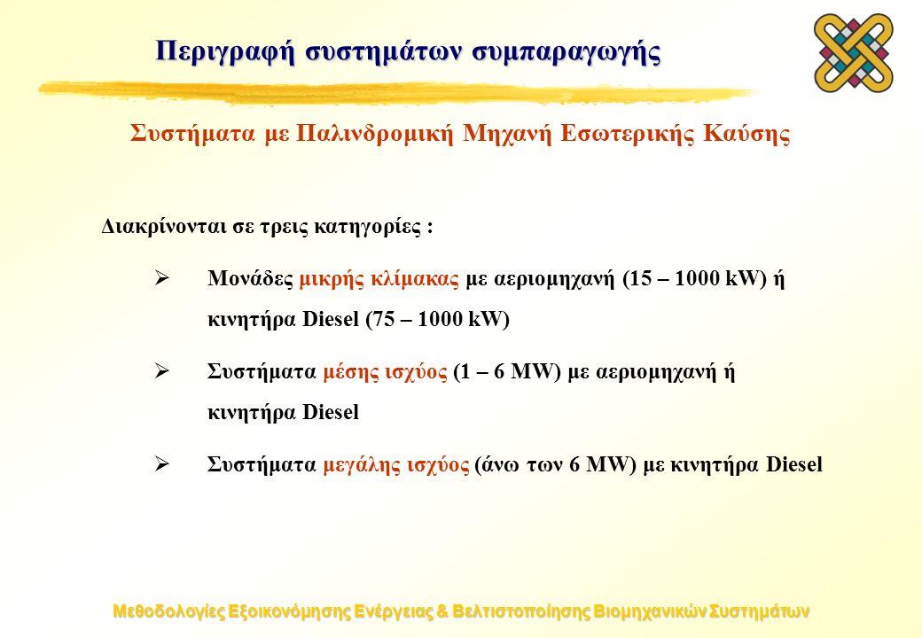 Μεθοδολογίες Εξοικονόμησης Ενέργειας & Βελτιστοποίησης Βιομηχανικών Συστημάτων Συστήματα με Παλινδρομική Μηχανή Εσωτερικής Καύσης Διακρίνονται σε τρεις κατηγορίες :  Μονάδες μικρής κλίμακας με αεριομηχανή (15 – 1000 kW) ή κινητήρα Diesel (75 – 1000 kW)  Συστήματα μέσης ισχύος (1 – 6 MW) με αεριομηχανή ή κινητήρα Diesel  Συστήματα μεγάλης ισχύος (άνω των 6 MW) με κινητήρα Diesel Περιγραφή συστημάτων συμπαραγωγής