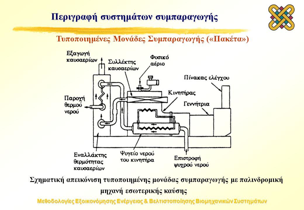 Μεθοδολογίες Εξοικονόμησης Ενέργειας & Βελτιστοποίησης Βιομηχανικών Συστημάτων Τυποποιημένες Μονάδες Συμπαραγωγής («Πακέτα») Σχηματική απεικόνιση τυποποιημένης μονάδας συμπαραγωγής με παλινδρομική μηχανή εσωτερικής καύσης Περιγραφή συστημάτων συμπαραγωγής