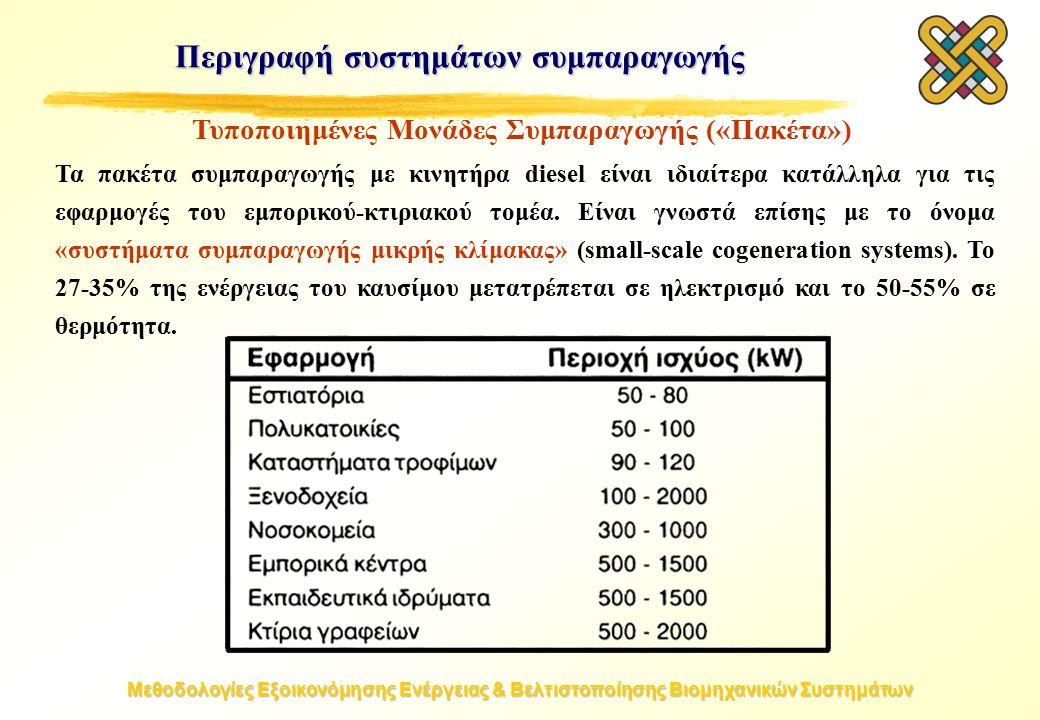 Μεθοδολογίες Εξοικονόμησης Ενέργειας & Βελτιστοποίησης Βιομηχανικών Συστημάτων Τυποποιημένες Μονάδες Συμπαραγωγής («Πακέτα») Τα πακέτα συμπαραγωγής με κινητήρα diesel είναι ιδιαίτερα κατάλληλα για τις εφαρμογές του εμπορικού-κτιριακού τομέα.