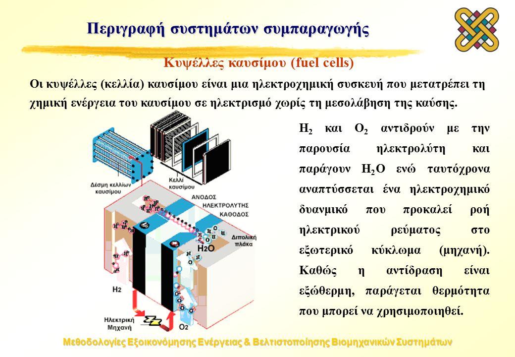 Μεθοδολογίες Εξοικονόμησης Ενέργειας & Βελτιστοποίησης Βιομηχανικών Συστημάτων Κυψέλλες καυσίμου (fuel cells) Οι κυψέλλες (κελλία) καυσίμου είναι μια ηλεκτροχημική συσκευή που μετατρέπει τη χημική ενέργεια του καυσίμου σε ηλεκτρισμό χωρίς τη μεσολάβηση της καύσης.
